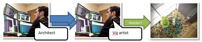 arch_viz